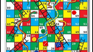 Snakes and Ladders drinking game - theChuggernauts.com